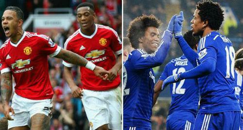Chelsea và Man United bị ghét nhất PremierLeague 2015/16