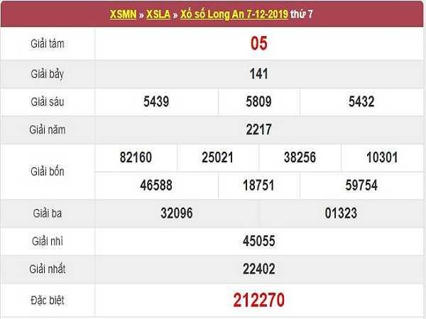 Tổng hợp phân tích  KQXSLA ngày 14/12 của các chuyên gia