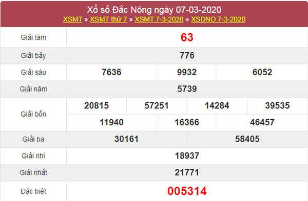 Dự đoán KQXS Đắc Nông 14/3/2020 - Soi cầu XSDNO hôm nay