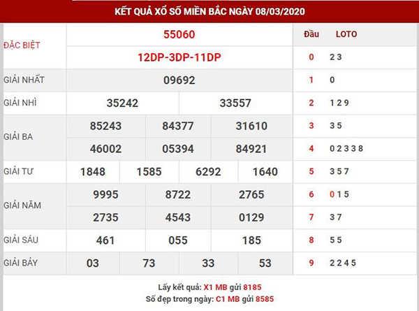Dự đoán KQXSMB ngày 9/3/2020 - Dự đoán XSMB thứ hai