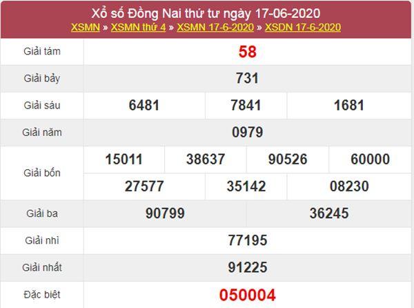 Thống kê XSDNA 24/6/2020 chốt KQXS Đồng Nai thứ 4