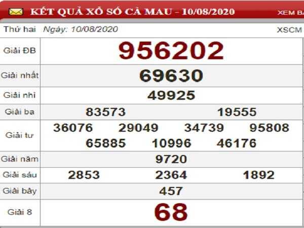 Soi cầu KQXSCM- soi cầu xổ số cà mau ngày 17/08 tỷ lệ trúng cao