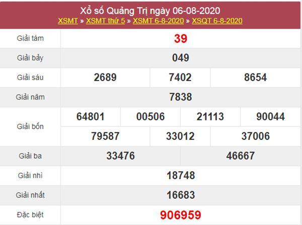 Soi cầu KQXS Quảng Trị 13/8/2020 thứ 5 siêu chuẩn xác