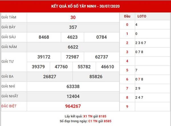 Dự đoán Xổ Số Tây Ninh thứ 5 ngày 6-8-2020