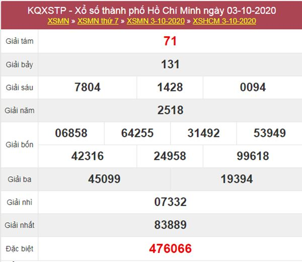 Dự đoán XSHCM 5/10/2020 chốt lô VIP Hồ Chí Minh thứ 2