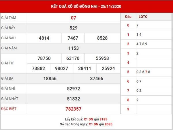 Dự đoán kết quả XS Đồng Nai thứ 4 ngày 2/12/2020