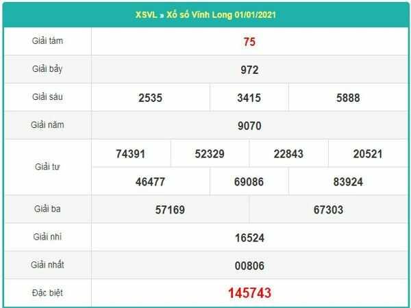 Thống kê  KQXSVL ngày 08/01/2020- xổ số vĩnh long chuẩn xác