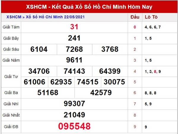 Dự đoán KQXS Hồ Chí Minh thứ 2 ngày 24/5/2021