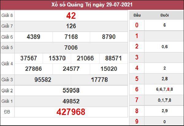 Nhận định KQXS Quảng Trị 5/8/2021 chốt XSQT siêu chuẩn