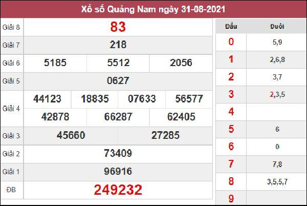 Phân tích XSQNM 7/9/2021 nổ lô VIP Quảng Nam thứ 3